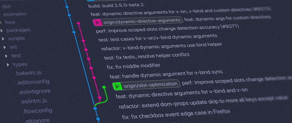 Cover image for Git Interactive—enhance your work productivity 10X