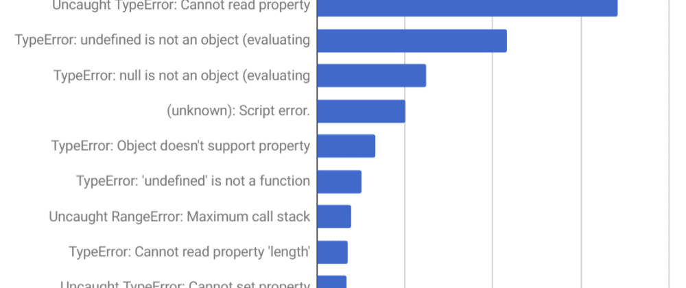 Cover image for Top 10 JavaScript errors from 1000+ projects (and how to avoid them)