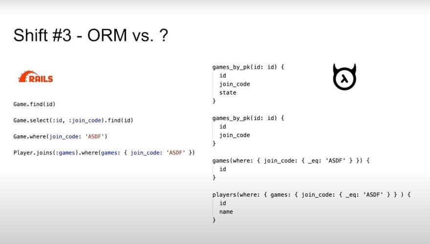Rails Active Record code vs Hasura's equivalent mappings