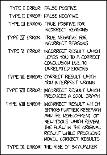 https://imgs.xkcd.com/comics/error_types.png