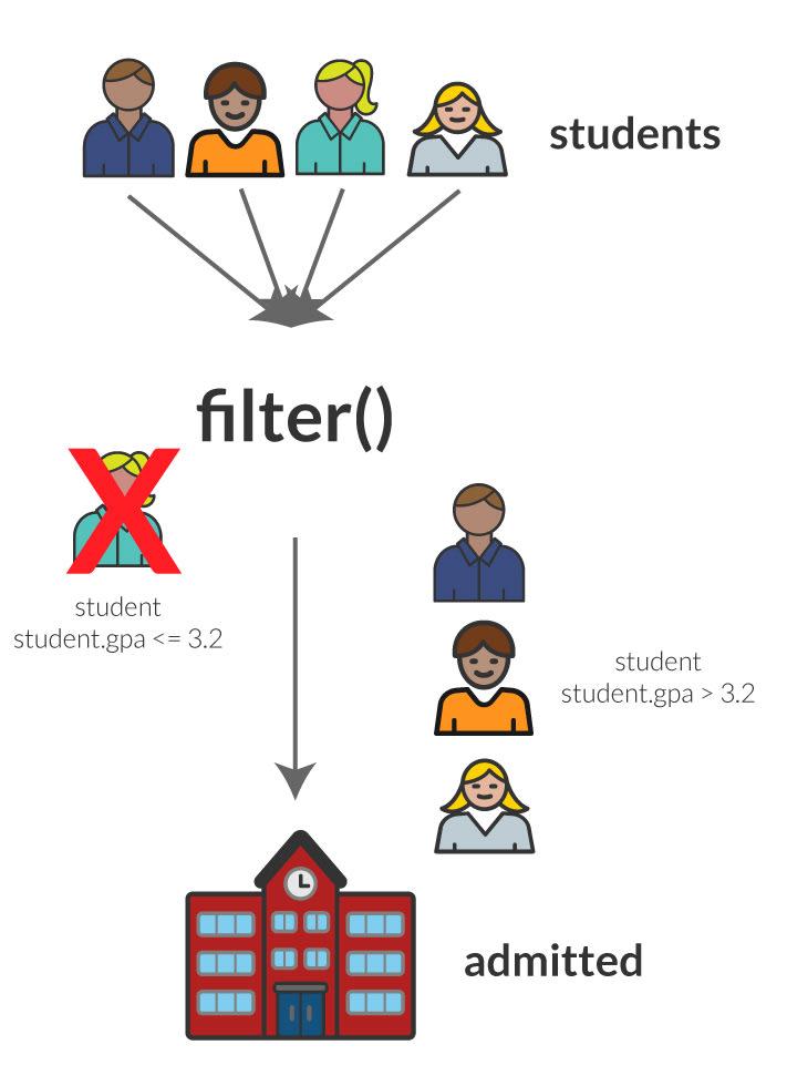 filterDiagramV2.jpg