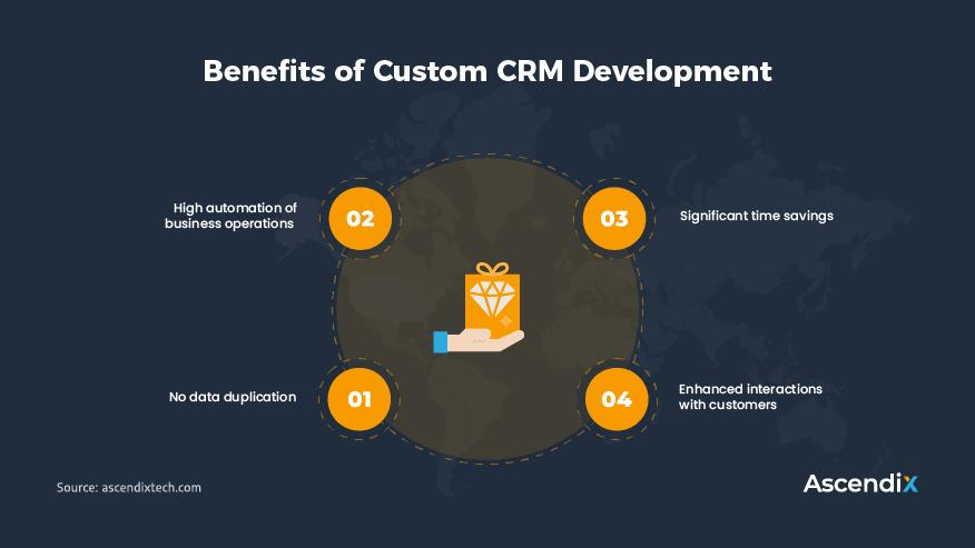 Benefits of Custom CRM Development | Ascendix Tech