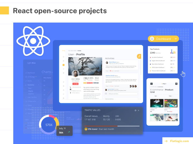 Best React Open-Source Projects