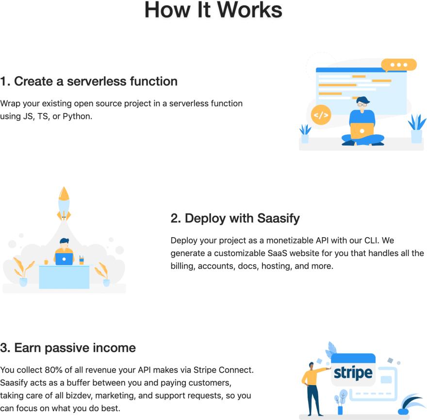 How Saasify Works