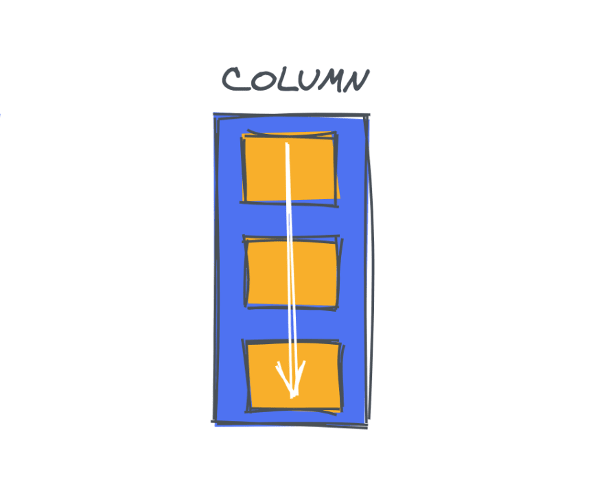 flex container in a column