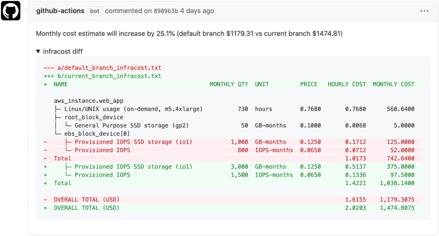 Infracost explaining cloud costs in pull requests