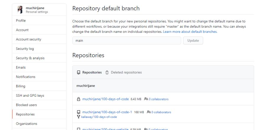 Repository tab image