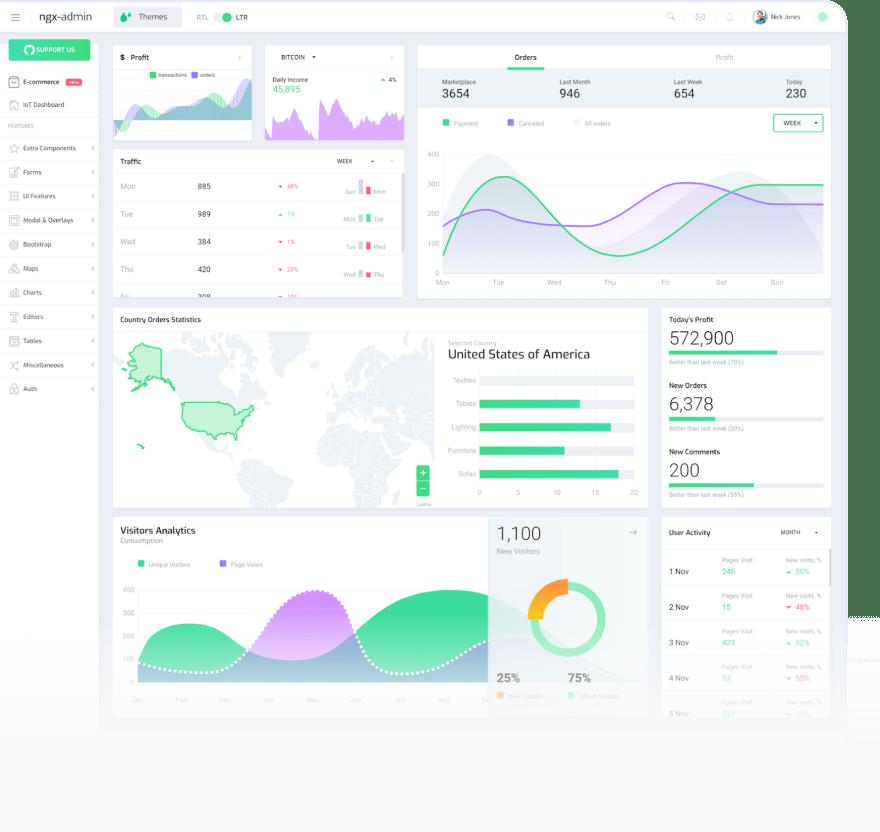 angular dashboard template