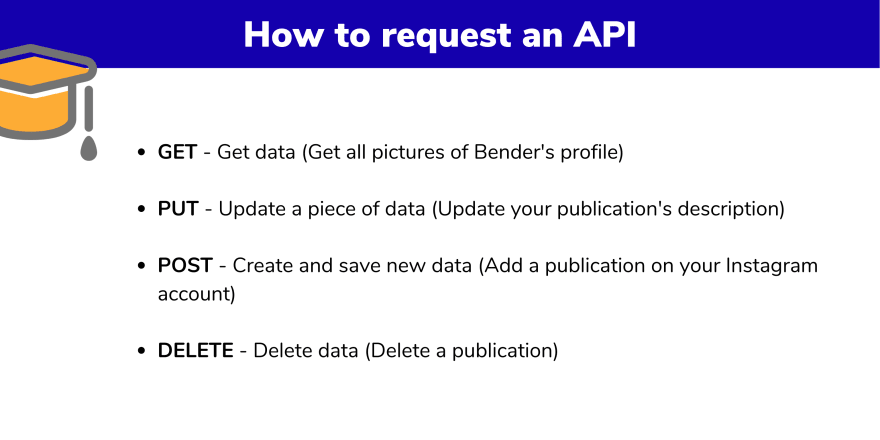 How to request an API