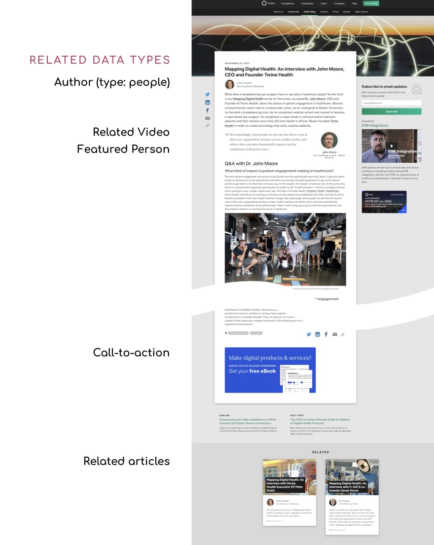 blog screenshot example