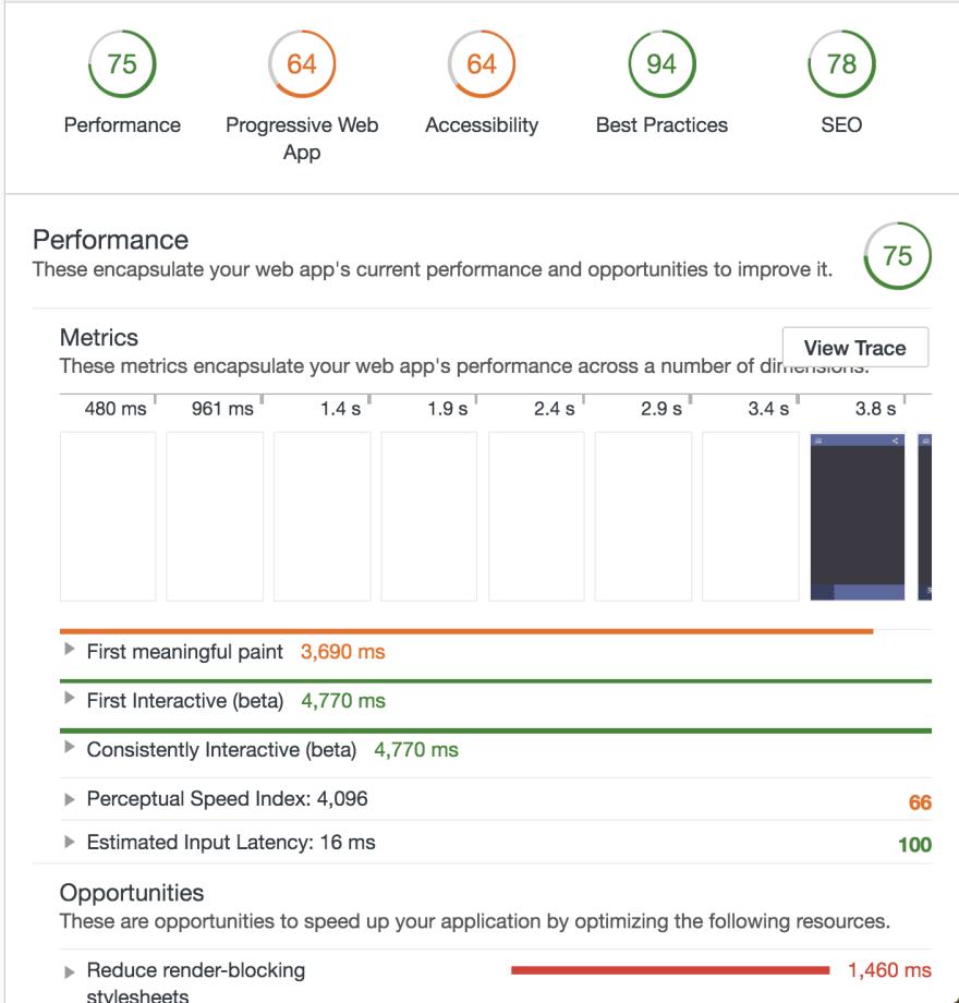Lighthouse audit performance