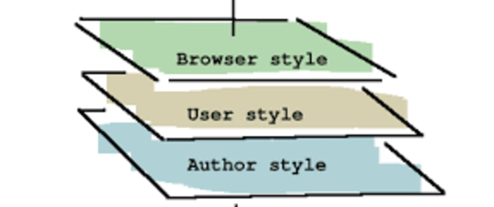Cover image for CSS StyleSheets