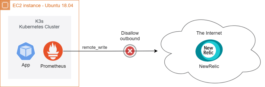 troubleshooting-the-right-way.drawio-diagram