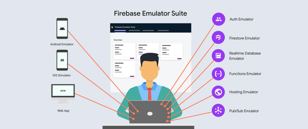 Cover image for Seeding mock data to the Firebase Local Emulator Suite with Faker.js
