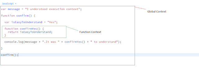 javascript-this-execution-context