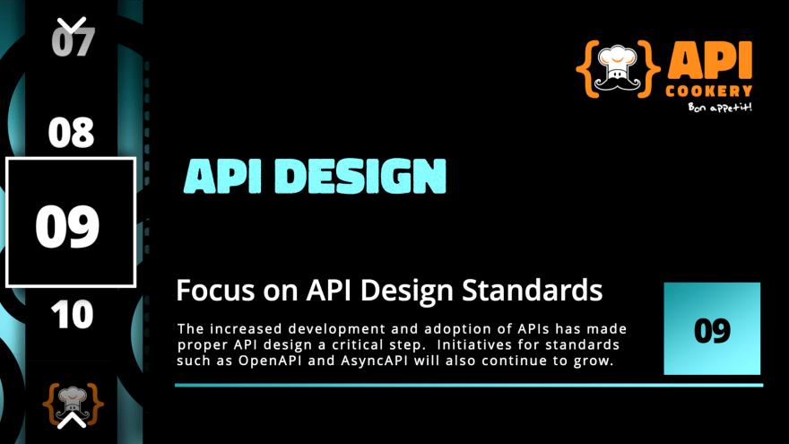 2021 API Trends - API Design