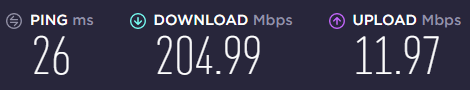 200 Mbit/s down, 11 Mbit/s up