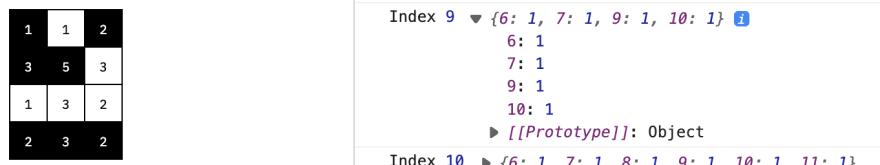 Index 9