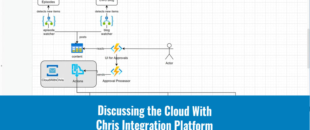 Cover image for Discussing the Cloud with Chris Integration Platform