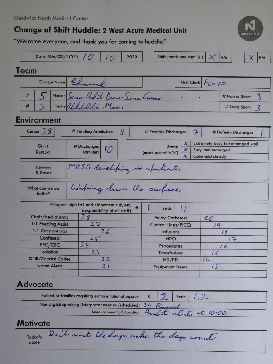 An example of a completed Change of Shift Huddle form