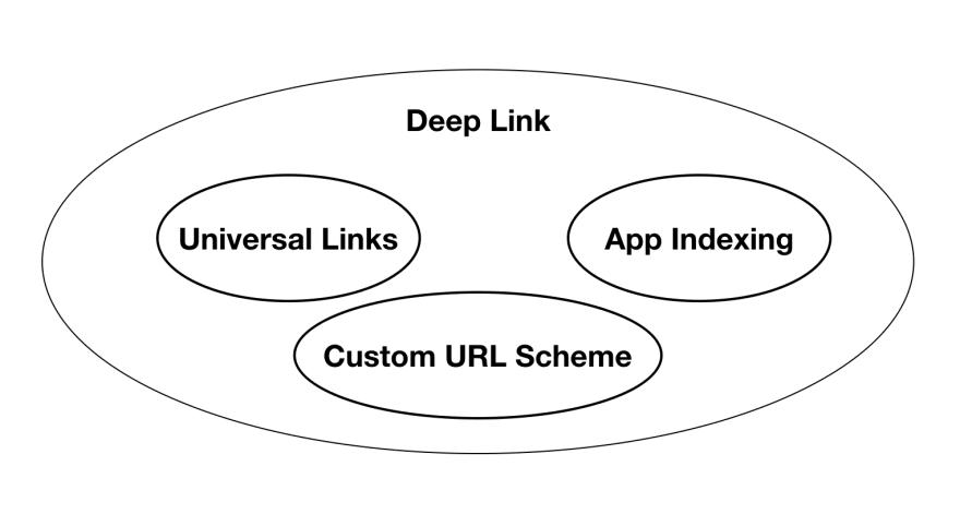 deep_link.png