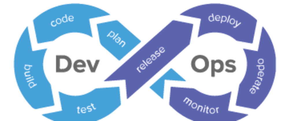 Cover image for How microservices fit into DevOps