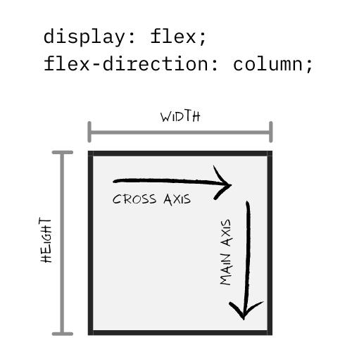 altered flexbox