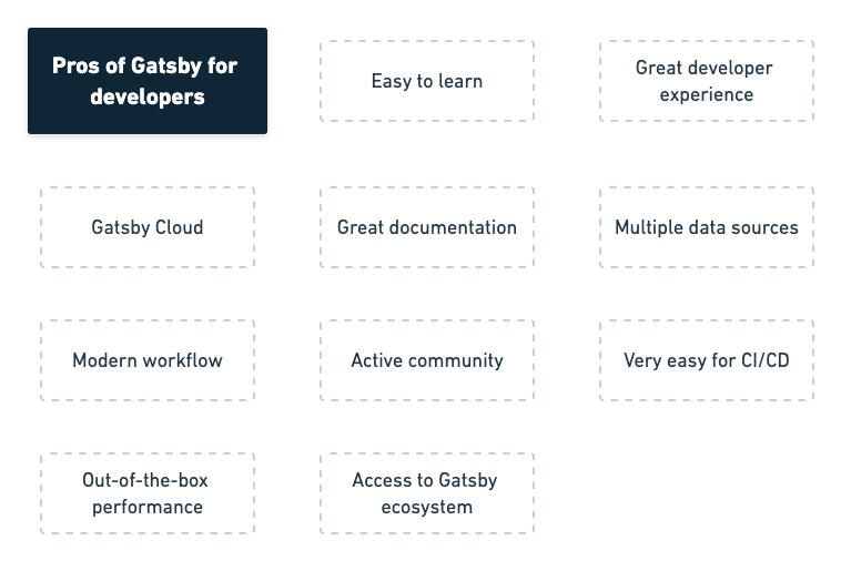 Pros of Gatsby for developers