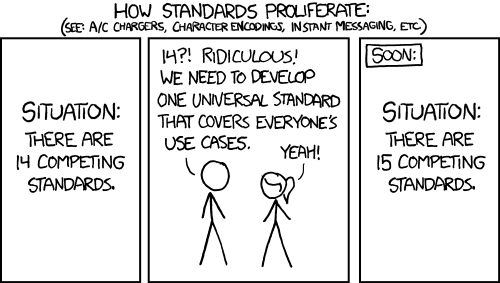 XKCD 927 - standards