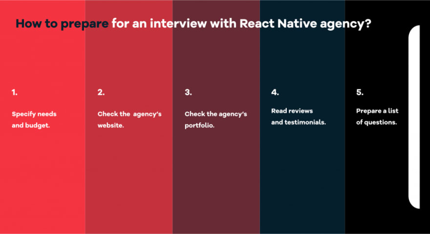 Five steps to prepare for an interview with React Native agency