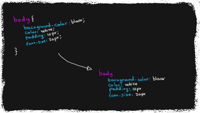 Syntax of css compared with sass