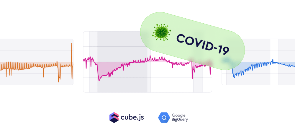 Cover image for Using BigQuery Public Datasets to research the impact of COVID-19 🦠