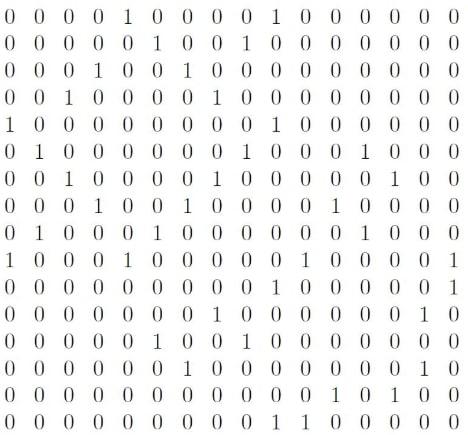 Computer Numbers
