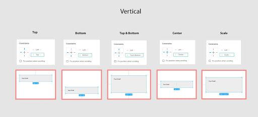 figma vertical constraints application