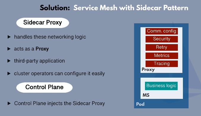 Solution: Service Mesh with Sidecar Pattern