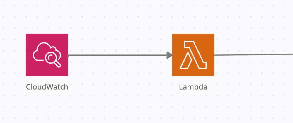 Cover image for Migrate log analysis from AWS ElasticSearch to BigQuery