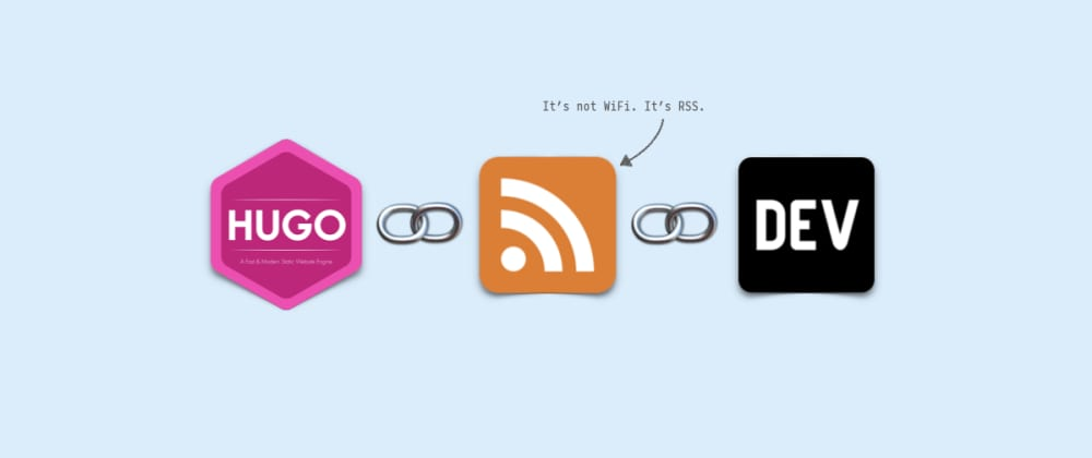 Cover image for Displaying the Full Content in Hugo's RSS feed