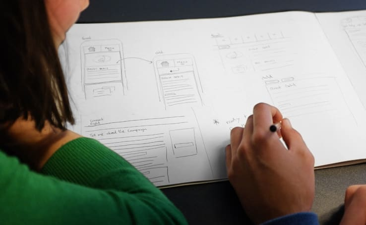 how to set up user testing