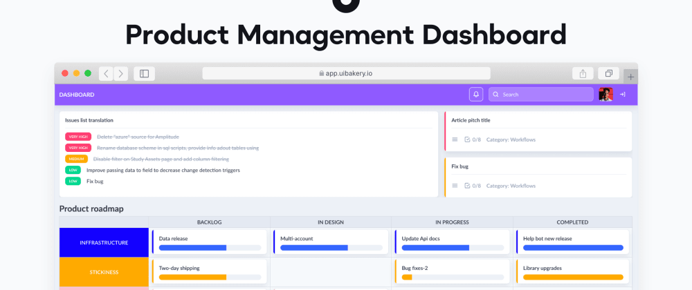 Cover image for Grab a ready-made free product management dashboard template