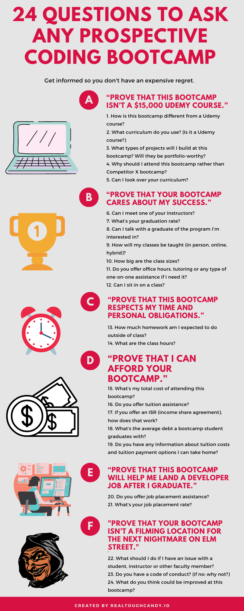 24 Questions to Ask Any Prospective Coding Bootcamp