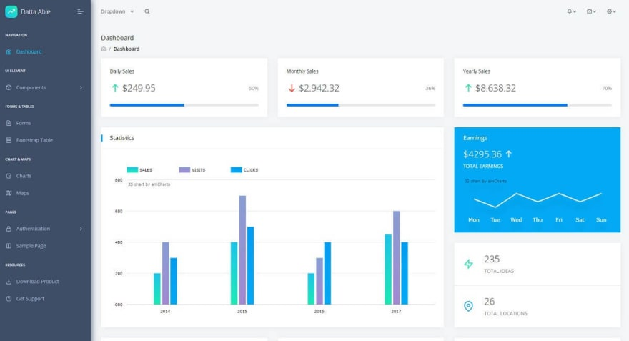 React Nodejs Datta Able - Full-stack open-source React Dashboard provided by AppSeed and CodedThemes.