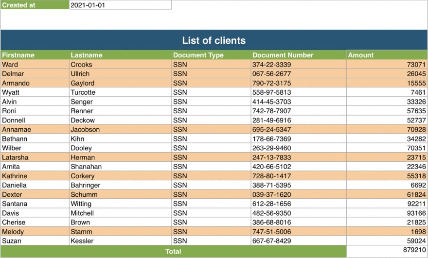 The rows in orange are inactive clients