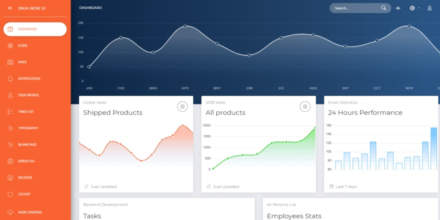 Jinja Template - Now UI Dashboard, the main screen.