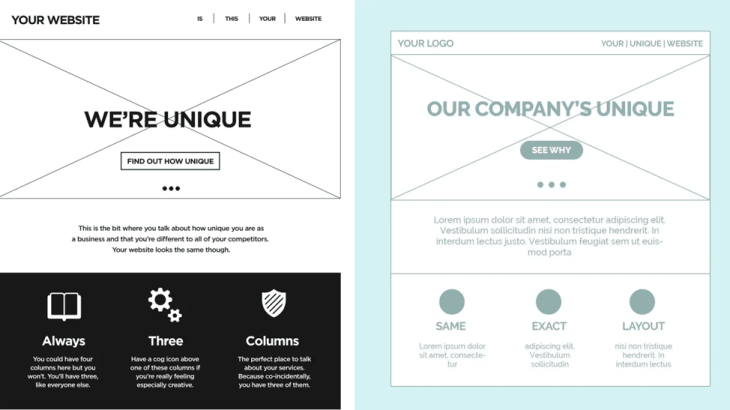 Websites With The Same Layouts
