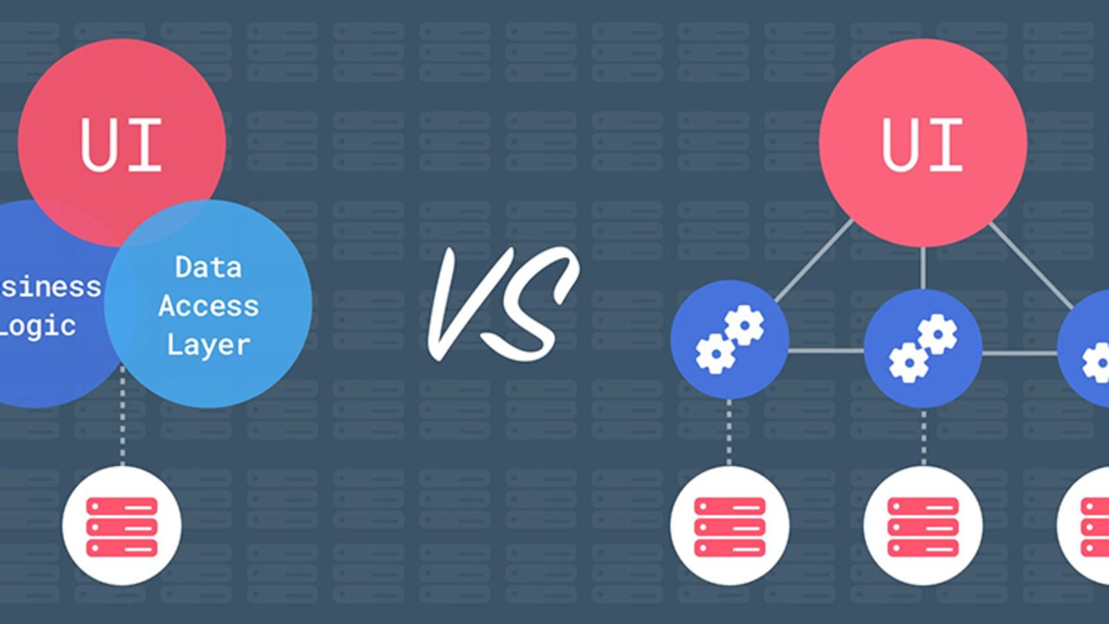 microservices vs monolith architecture dev microservices vs monolith architecture