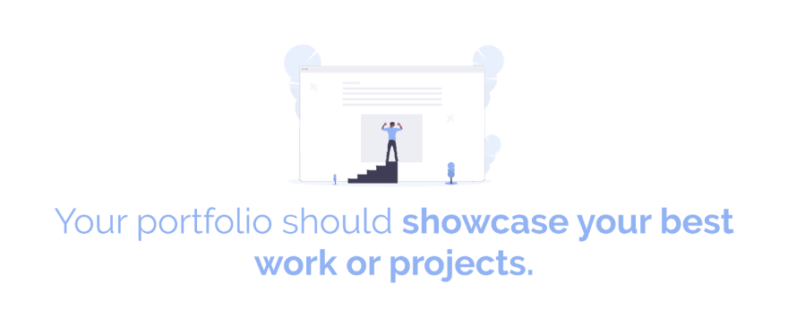 Showcase your best work