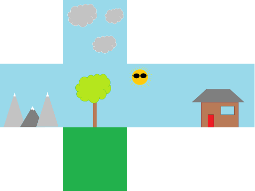 Flattened skybox images