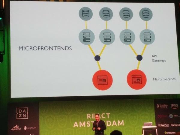Microfrontends architecture diagram