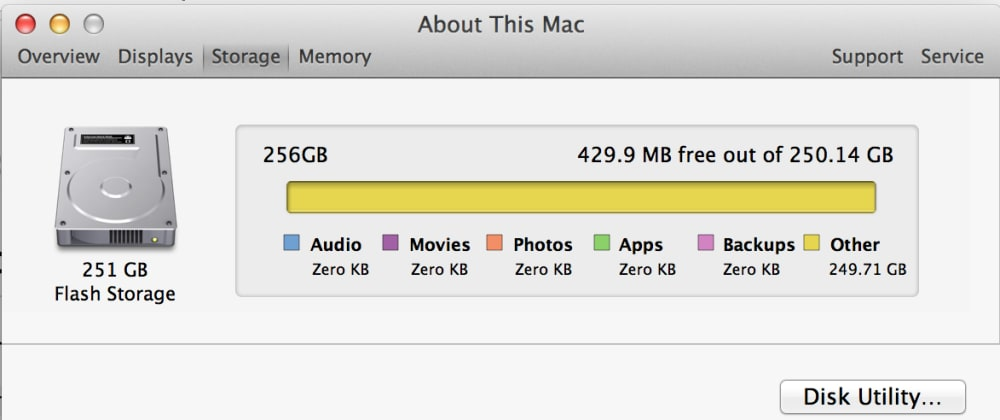 Cover image for OH! No, My Macbook is super slow 😱