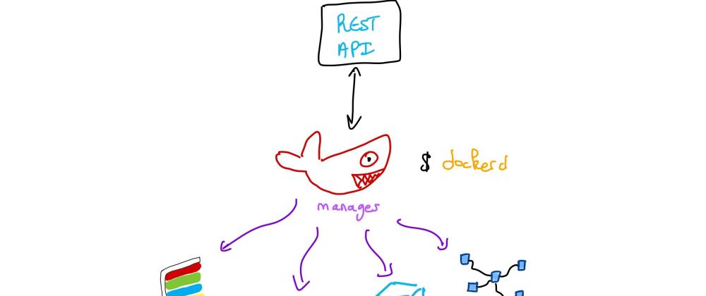 Cover image for Understanding Docker: part 26 – Docker components
